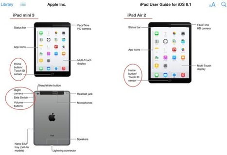 'iPad Air 2' and 'iPad mini 3' with Touch ID & Burst Mode confirmed, show up early in iTunes | Is the iPad a revolution? | Scoop.it