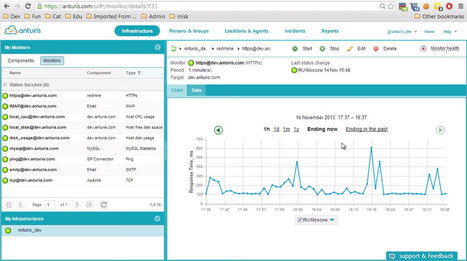 Plenty Of Free And Open Source Tools To Monitor Your Server - Lifehacker Australia | The World of Open | Scoop.it
