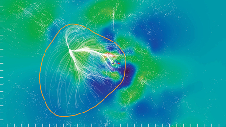 For the first time, our region of the universe has a map and a name: Laniakea | Amazing Science | Scoop.it