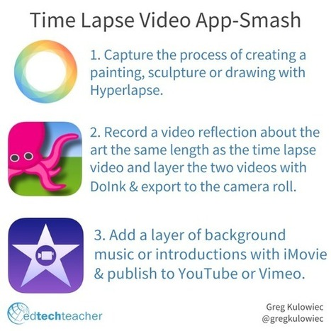 Hyperlapse & DoInk X App-Smashing - The History 2.0 Classroom | Improving Vocabulary with Technology | Scoop.it