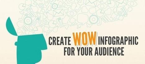 Cómo hacer una infografía: guía y herramientas gratis para diseñarla | Blog Juan Carlos Mejía Llano sobre Marketing Online y Redes Sociales | control prenatal y uso del expediente electronico | Scoop.it