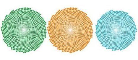 El arte de los números para contar el mundo   Organización y Futuro   Scoop.it