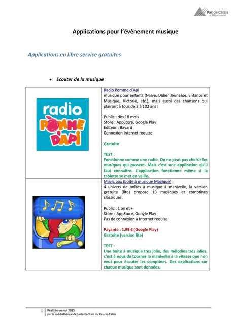 Applis Musique pour tablettes (iOs essentiellement) | -thécaires | Espace jeunesse | Scoop.it