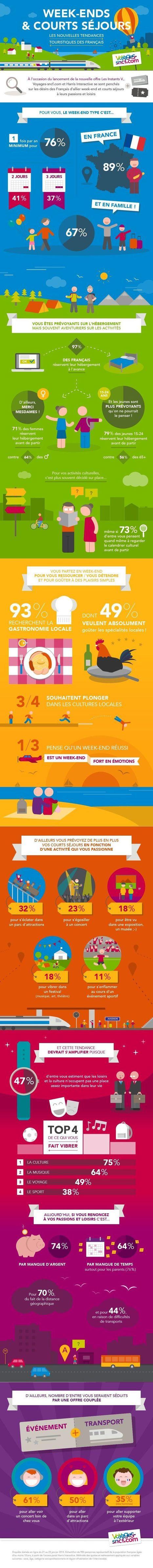 Infographies etourisme par les bloggeurs d'etourisme.info | Veille Etourisme de Lot Tourisme | Scoop.it