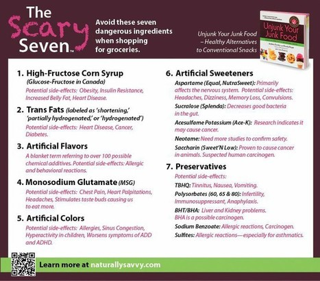 Can you eliminate these few items from your eating? Infographics | REAL World Wellness | Scoop.it