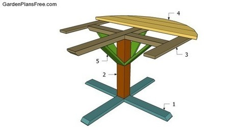 Free Round Picnic Table Plans | Free Garden Plans - How to build garden projects | Deck Projects | Scoop.it