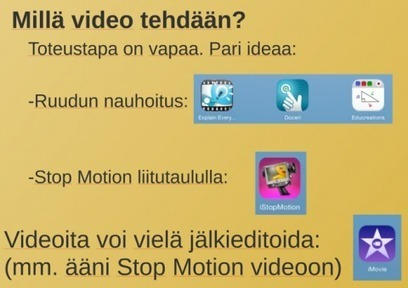 Opetusvideot   eTabbi   Opeskuuppi   Scoop.it
