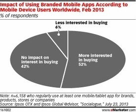 Brands' Mobile Apps Aren't Just About the Discounts | Integrated Brand Communications | Scoop.it