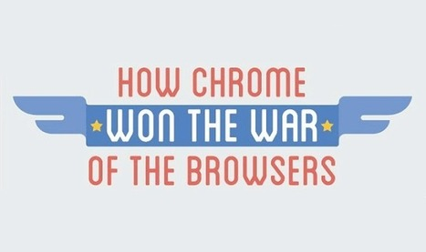 How Chrome Won the War of the Browsers #infographic | digital marketing strategy | Scoop.it