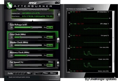 MSI Afterburner 2.2.3 | High-Tech news | Scoop.it