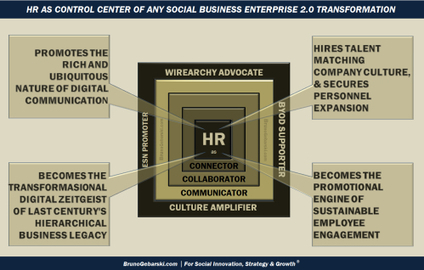 4 More Reasons Why Human Resources Must Become the Control Center for any Social Business Enterprise 2.0 Transformation (Part2) | Do the Enterprise 2.0! | Scoop.it