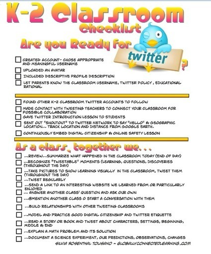 Twitter for k-12 Classes Simplified | Edu-Recursos 2.0 | Scoop.it