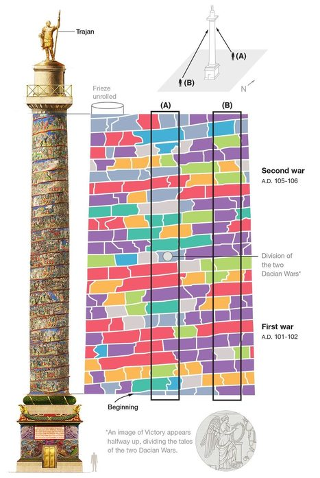 Trajan's Column - Reading an Ancient Comic Strip | Italia Mia | Scoop.it