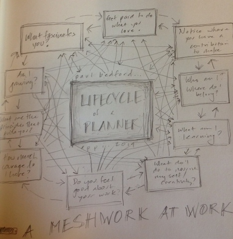 Lifestyle of the lifecycle « POPULUS community planning inc. | Cities by Citizens | Scoop.it
