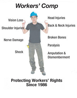 Workers' Compensation | North Carolina Workers' Compensation Lawyers | Scoop.it