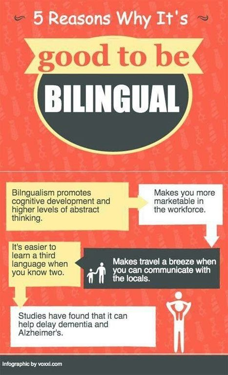 It's good to be bilingual ! | Study abroad | Scoop.it