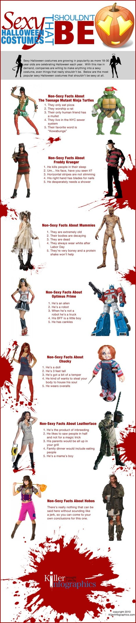 15 Sexy Halloween Costumes you Shouldn't Wear This Season | All Infographics | All Infographics | Scoop.it