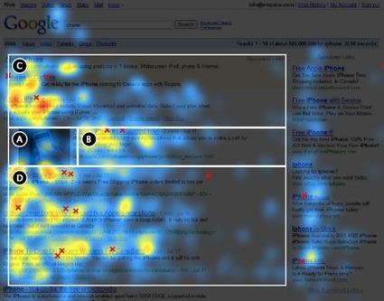 Accessibilité : Quelques conseils techniques pour mieux référencer les images | Le Pôle UX | Scoop.it