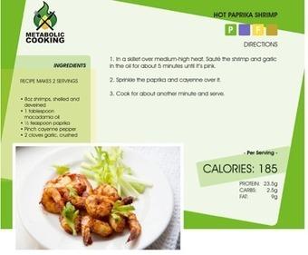 Hot Paprika Shrimp | Useful Fitness Articles | Scoop.it