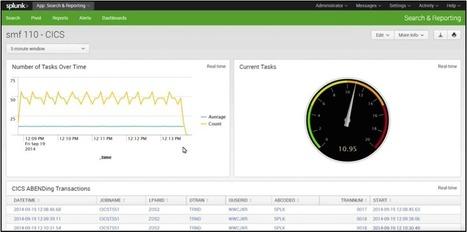 Mainframe machine data in Splunk – Made way easier! | Splunk Blogs | Competitors | Scoop.it