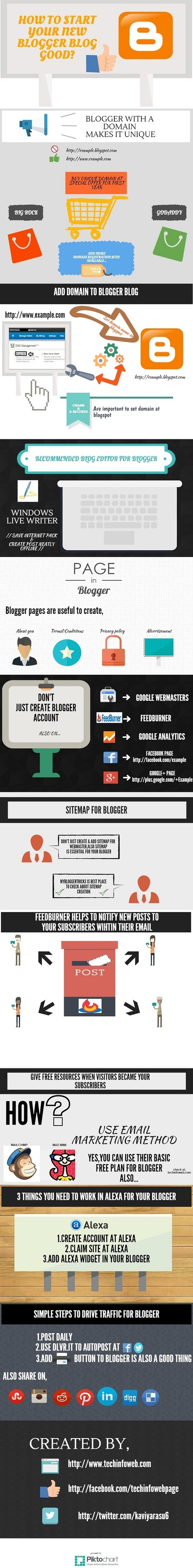 How to start a blogger blog good? | Techinfoweb | Techinfoweb | Scoop.it