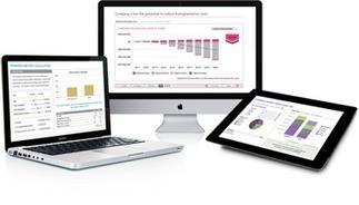 BaseCase Webinar Series | BaseCase | Digital Tools for Sales | Scoop.it