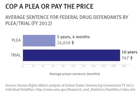 Three Drug Charges for Possession: Unfair Sentencing Option - 10 Years or Life Sentence without parole! | Drugs, Society, Human Rights & Justice | Scoop.it