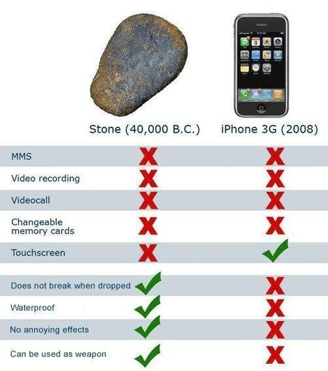 Stone vs iPhone | Machinimania | Scoop.it