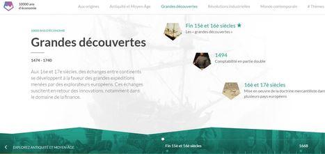 10.000 ans d'économie : une frise chronologique interactive de référence | Enseigner l'Histoire-Géographie | Scoop.it