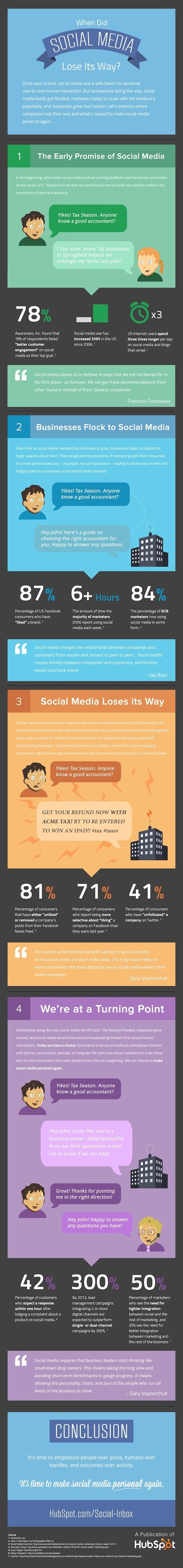 When Did Social Media Lose Its Way? [Infographic] - Profs | Social Media & Marketing | Scoop.it
