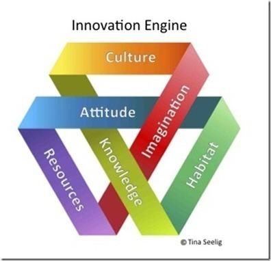 Creatividad: un pequeño detalle que lo cambia todo, por @dreig | Orientar | Scoop.it
