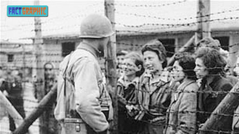 Holocaust Facts - You May Not Know   EFACT   Scoop.it