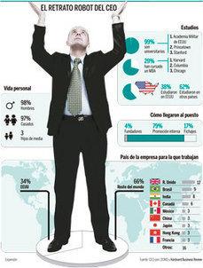 ¿Qué tienen en común los grandes CEO del mundo? | IDeas In | Scoop.it