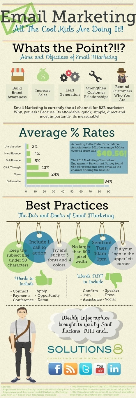 Social media and mobile infographics | Email marketing strategy | Scoop.it
