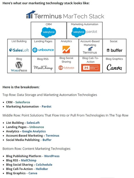 Your Must-Read Marketing Technology Summaries, Curated Monday, 6/8/15   Digital Transformation   Scoop.it