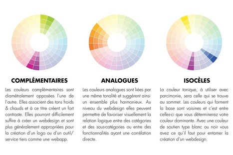 Webdesign & e-Commerce : faire simple pour convertir plus ! - Blog de l'e-Commerce Academy | e-Commerce | Scoop.it