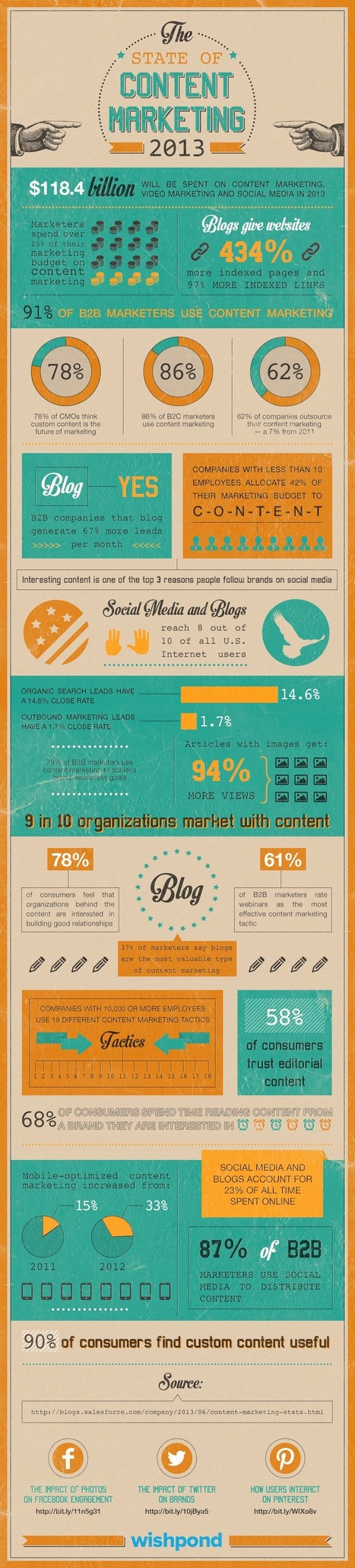 Social Media And Content Marketing Generate More Leads For Brands [INFOGRAPHIC] | IMC-Marcoms2014 | Scoop.it