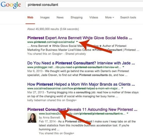 3 Step Pinterest Blueprint: Proven SEO Formula | Pinterest | Scoop.it