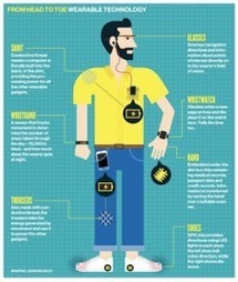 11 Ways Wearable Technology Can Do Good in Disasters - | Technology in Education | Scoop.it