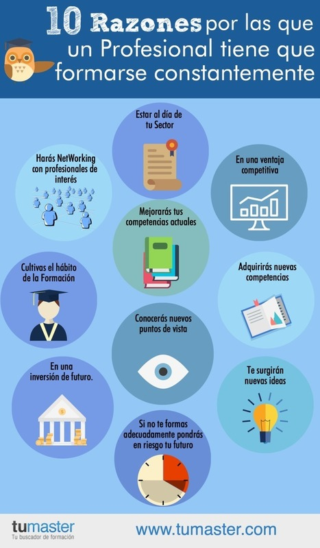 10 razones por las que un Profesional debe formarse constantemente #infografia #education | Contenidos educativos digitales | Scoop.it