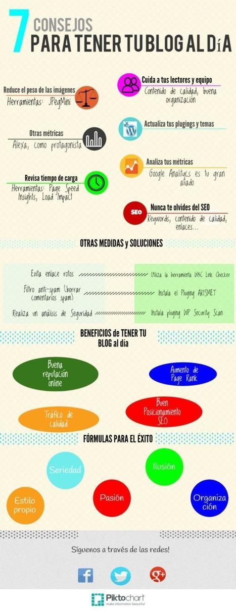 Infografía con siete consejos para mantener tu blog al día | E-learning | Scoop.it