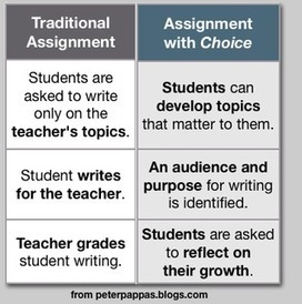 Five Ways to Engage Students and Other Audiences – Tips for Teachers and Presenters » Copy / Paste by Peter Pappas   Audience Response Systems at Events   Scoop.it