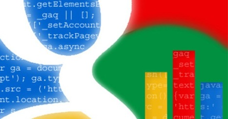 Google Analytics & Webmaster Tools Now Track the Impact of Tweets, Likes & +1s | Creating Content for Social Media | Scoop.it