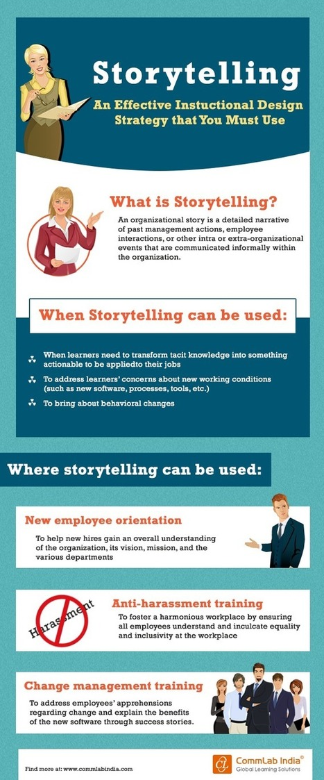 Storytelling – An Effective Instructional Design Strategy You Must Use | eLearning Infographics | Scoop.it