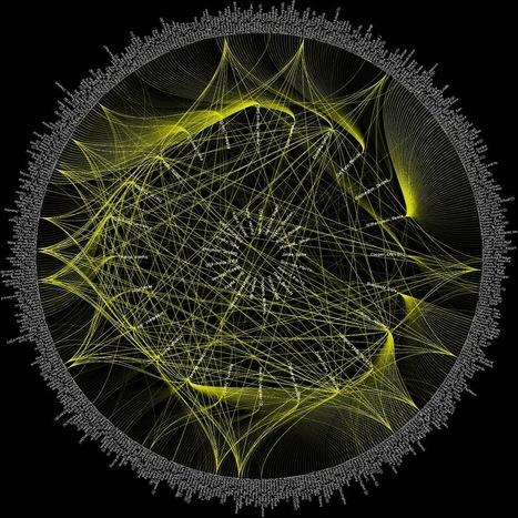 Big Data Is Beautiful | SmartData Collective | Big Data | Scoop.it
