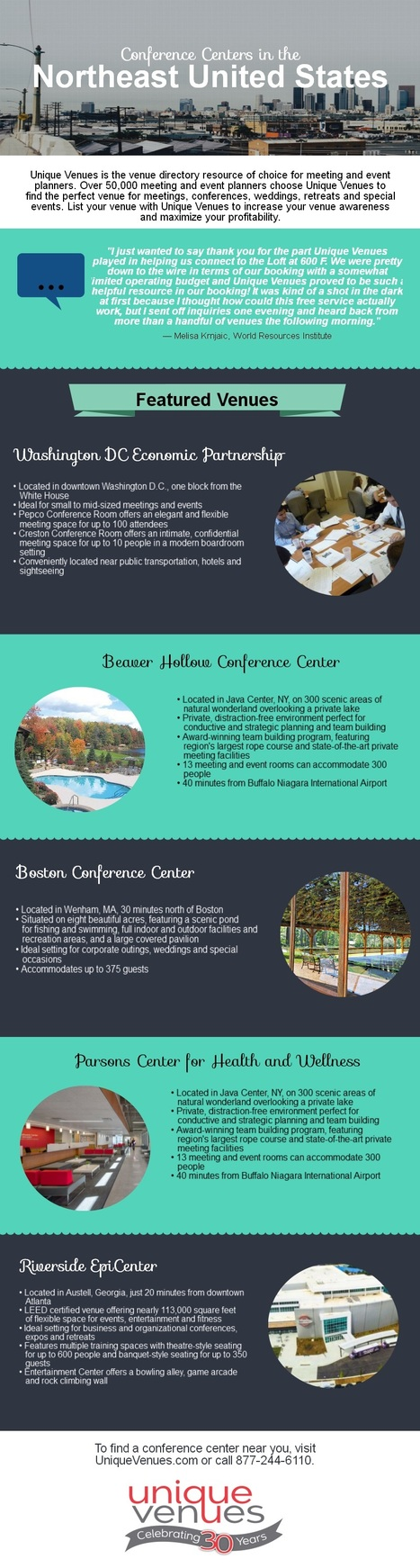 Conference Centers in the Northeast United States Infographic | Unique Venues | Scoop.it