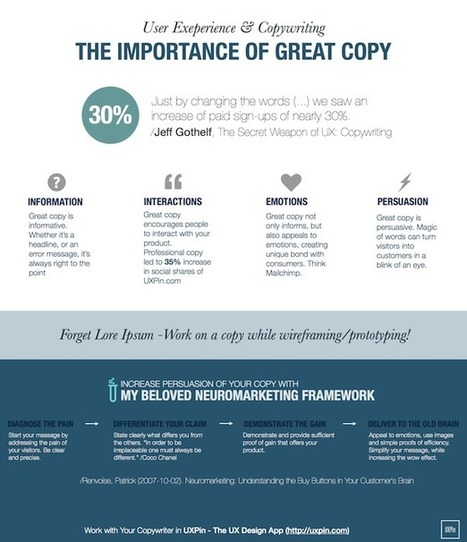 The Importance of Copywriting in User Experience Design - UXPin | User Experience | Scoop.it