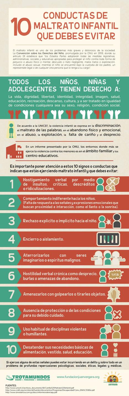 Diez conductas de maltrato infantil que debes evitar | Educacion, ecologia y TIC | Scoop.it