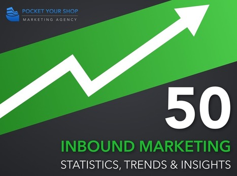 50 Inbound Marketing Statistics, Trends & Insights For 2014 | BIG Ideas for Marketers | Scoop.it