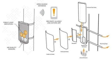 City Environmental Sensors: Array of Things- Postscapes | Environmental Sensors | Scoop.it